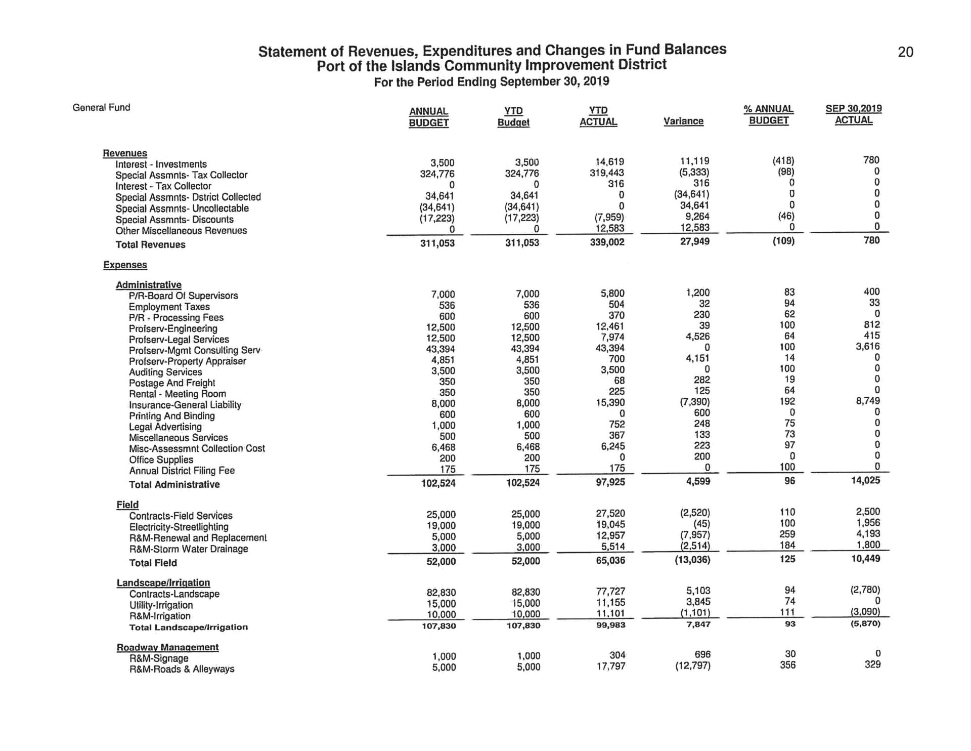 Statement of Revenues, Expenditures and Changes in Fund Balances 9-2019