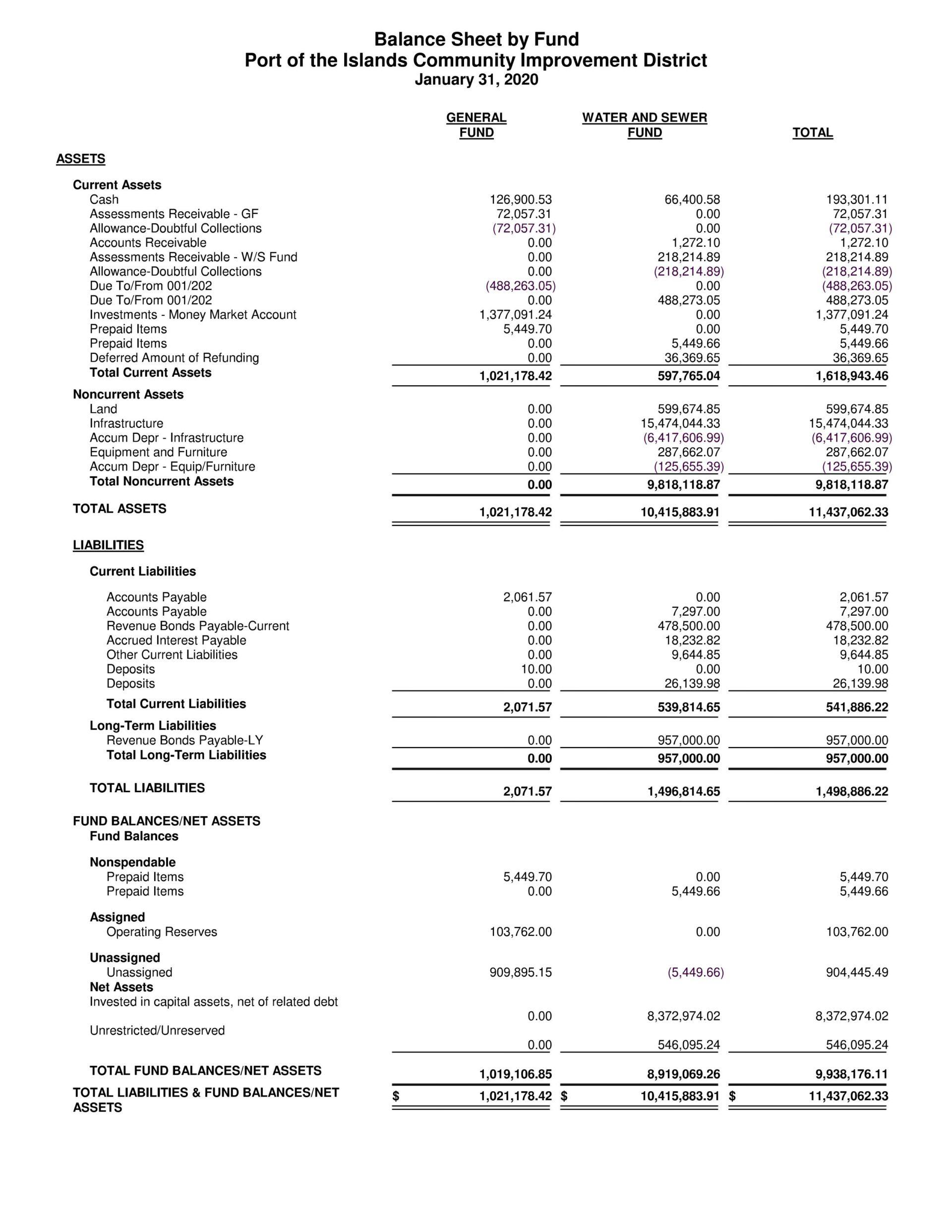Balance Sheet - 2020-01